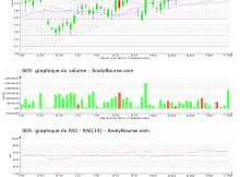 chart-lu0088087324-xpar-sesg-2021-09-19