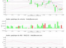 chart-fr0000035081-xpar-icad-2021-10-17
