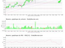 chart-fr0000044448-xpar-nex-2021-10-17