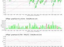 chart-fr0000130452-xpar-fgr-2021-10-17