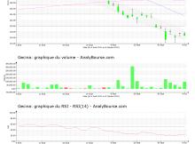 chart-fr0010040865-xpar-gfc-2021-10-10
