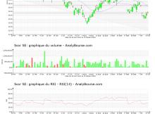 chart-fr0010411983-xpar-scr-2021-10-17